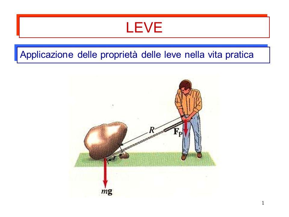 1 LEVE Applicazione delle proprietà delle leve nella vita pratica