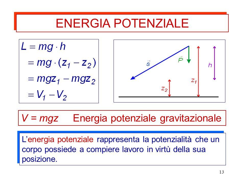 13 L'energia potenziale rappresenta la potenzialità che un corpo possiede a compiere lavoro in virtù della sua posizione. ENERGIA POTENZIALE V = mgz E