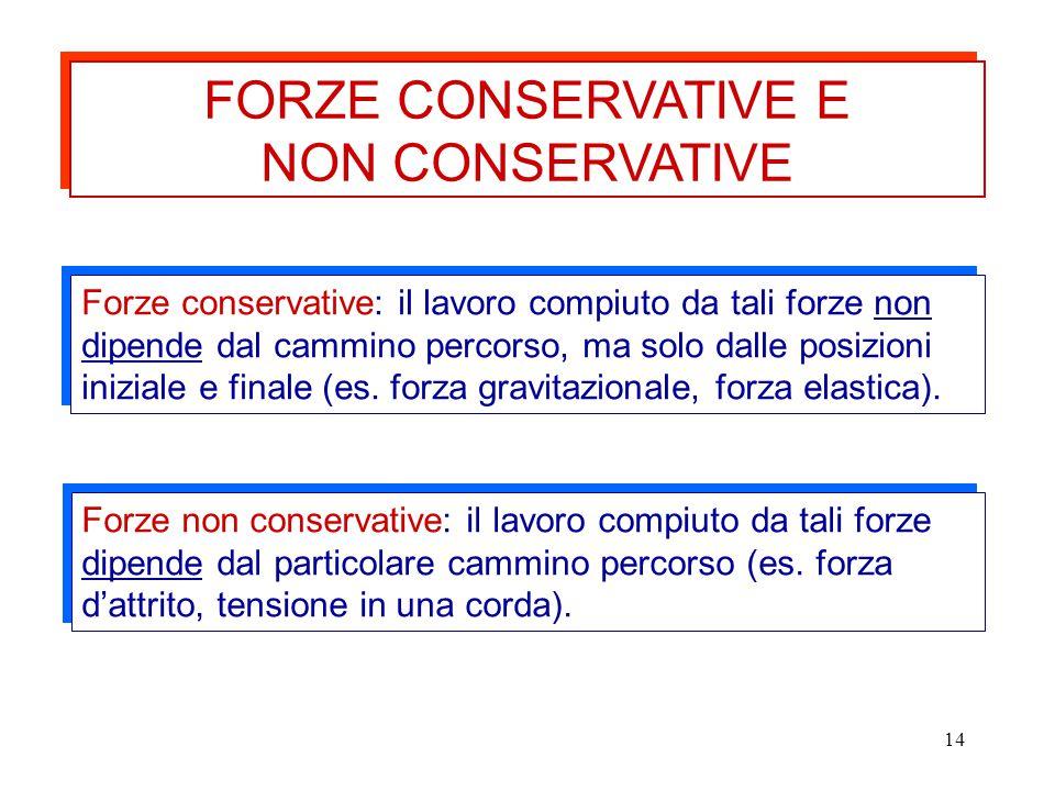 14 FORZE CONSERVATIVE E NON CONSERVATIVE FORZE CONSERVATIVE E NON CONSERVATIVE Forze conservative: il lavoro compiuto da tali forze non dipende dal ca