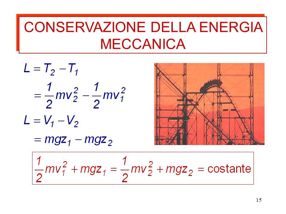15 CONSERVAZIONE DELLA ENERGIA MECCANICA
