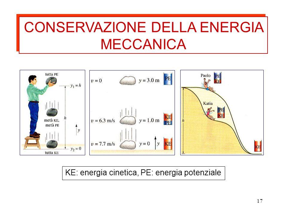 17 CONSERVAZIONE DELLA ENERGIA MECCANICA KE: energia cinetica, PE: energia potenziale