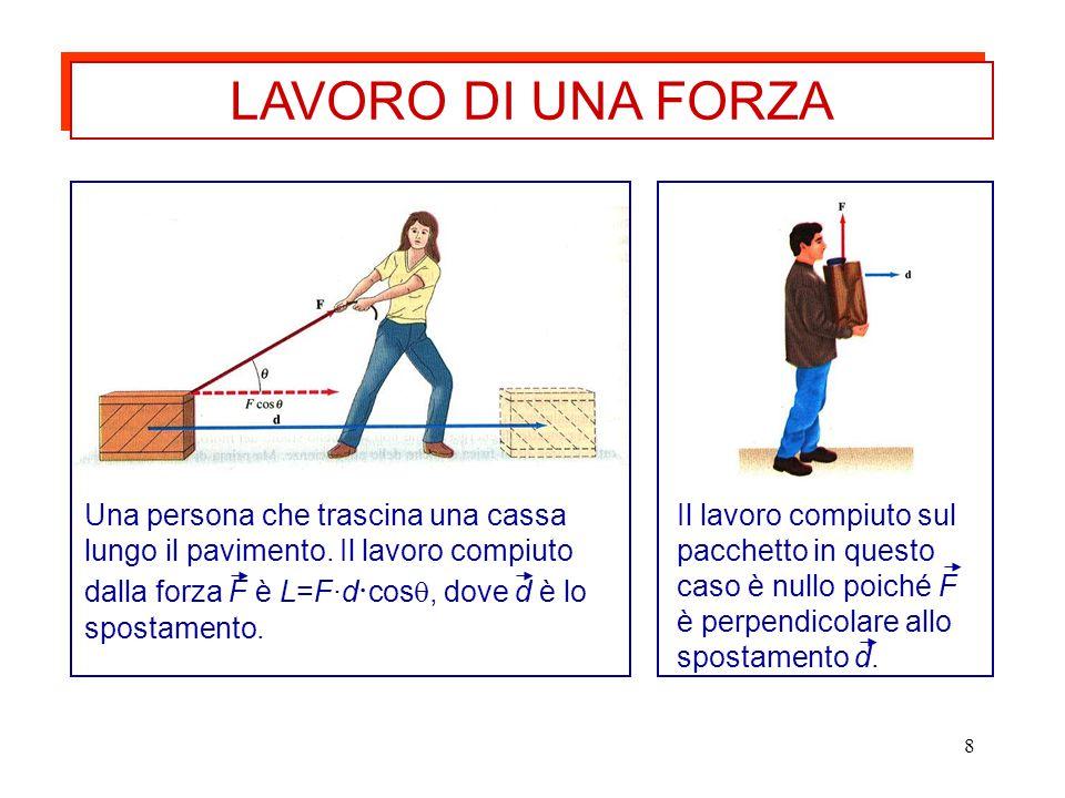 8 Una persona che trascina una cassa lungo il pavimento. Il lavoro compiuto dalla forza F è L=F·d · cos , dove d è lo spostamento. Il lavoro compiuto