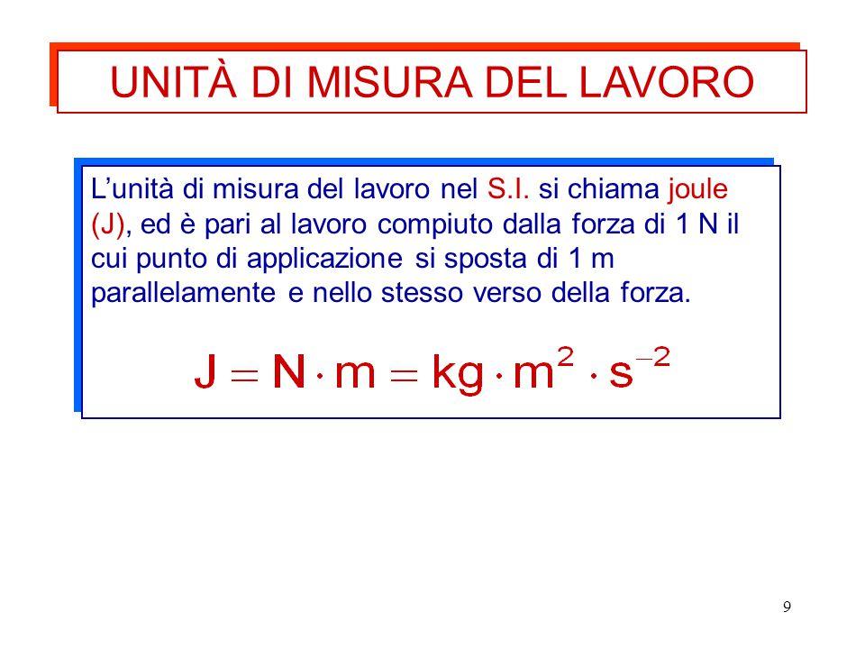 9 UNITÀ DI MISURA DEL LAVORO L'unità di misura del lavoro nel S.I. si chiama joule (J), ed è pari al lavoro compiuto dalla forza di 1 N il cui punto d