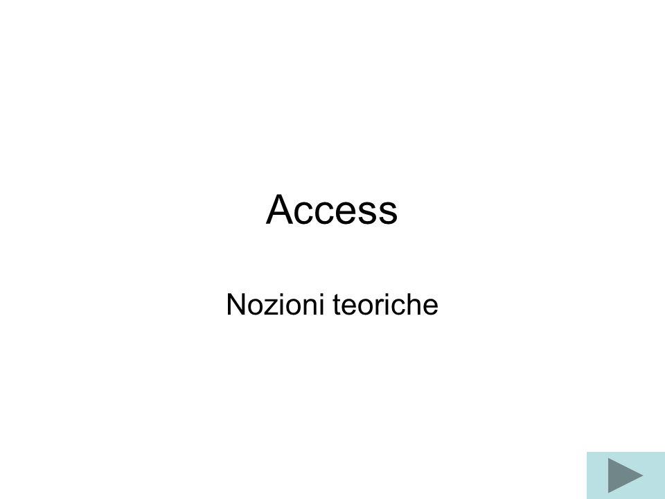 Access Nozioni teoriche