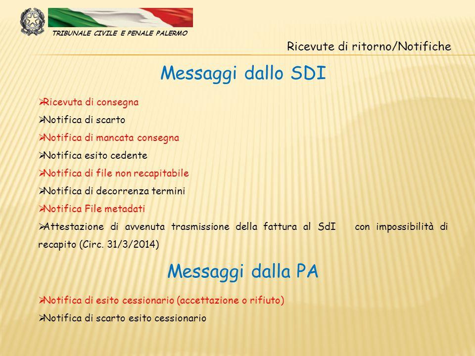 Messaggi dallo SDI  Ricevuta di consegna  Notifica di scarto  Notifica di mancata consegna  Notifica esito cedente  Notifica di file non recapita