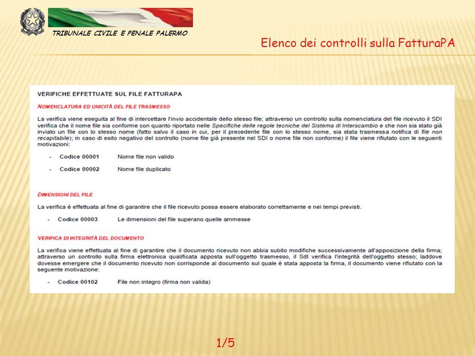 Elenco dei controlli sulla FatturaPA TRIBUNALE CIVILE E PENALE PALERMO 1/5