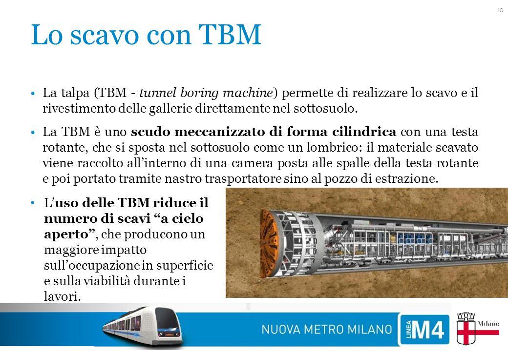 Lo scavo con TBM La talpa (TBM - tunnel boring machine) permette di realizzare lo scavo e il rivestimento delle gallerie direttamente nel sottosuolo.