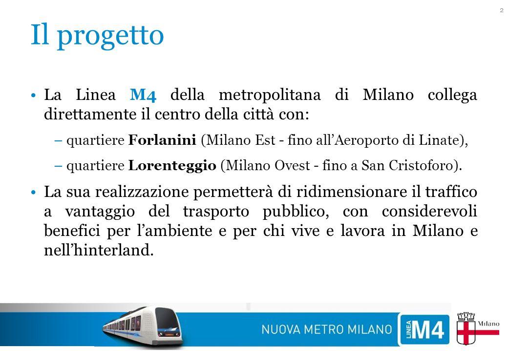 Il progetto La Linea M4 della metropolitana di Milano collega direttamente il centro della città con: –quartiere Forlanini (Milano Est - fino all'Aero