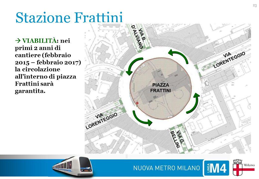 Stazione Frattini 23  VIABILITÀ: nei primi 2 anni di cantiere (febbraio 2015 – febbraio 2017) la circolazione all'interno di piazza Frattini sarà gar