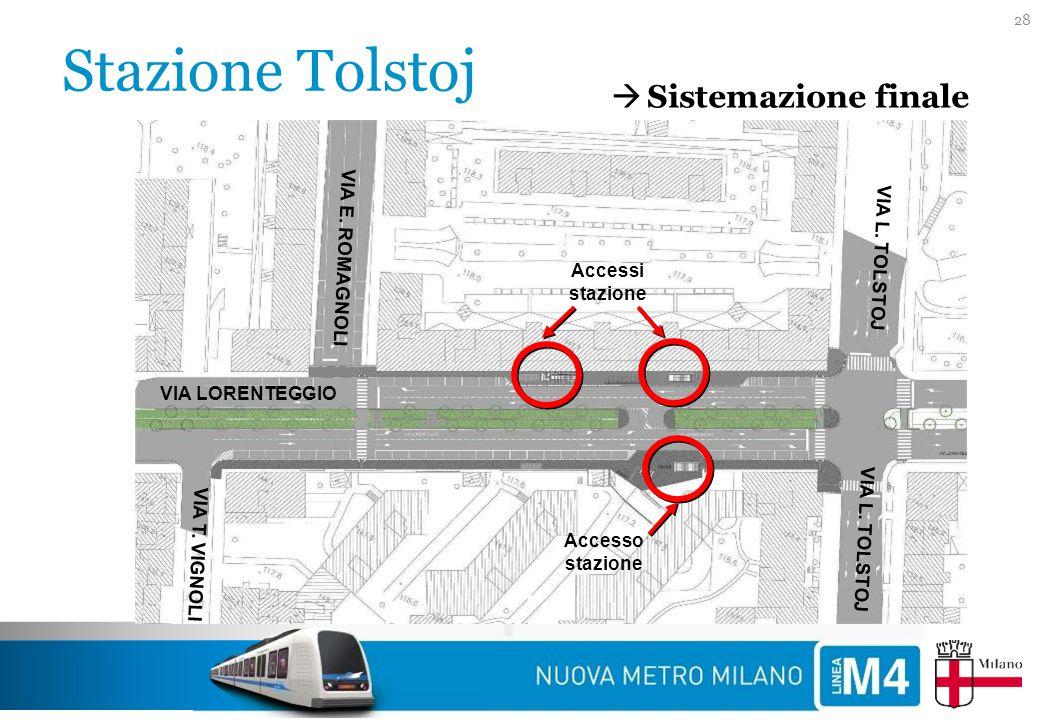 Stazione Tolstoj 28 VIA L. TOLSTOJ VIA E. ROMAGNOLI VIA T. VIGNOLI VIA LORENTEGGIO Accessi stazione Accesso stazione  Sistemazione finale