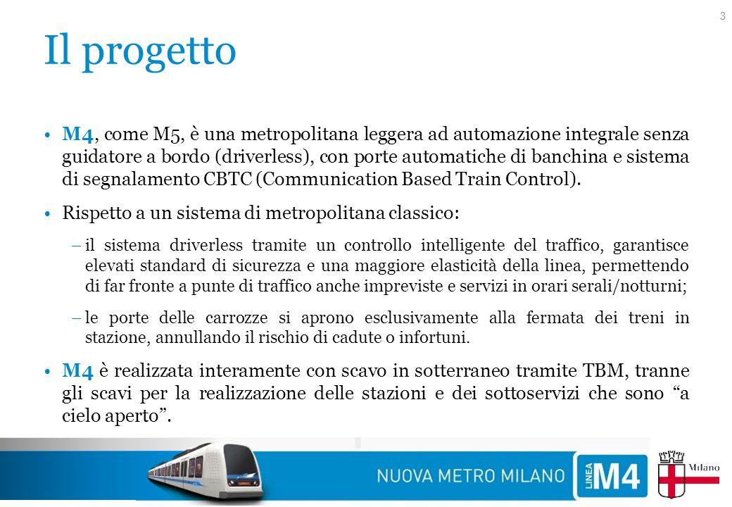 Il progetto M4, come M5, è una metropolitana leggera ad automazione integrale senza guidatore a bordo (driverless), con porte automatiche di banchina