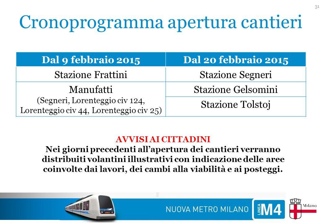 Cronoprogramma apertura cantieri 31 Dal 9 febbraio 2015Dal 20 febbraio 2015 Stazione FrattiniStazione Segneri Manufatti (Segneri, Lorenteggio civ 124,