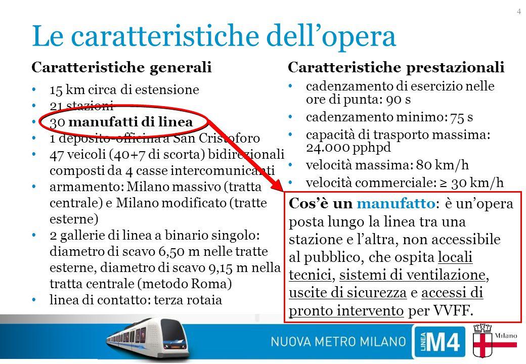 Manufatto Lorenteggio civ 44 25 VIA G.BRUZZESI VIA P.