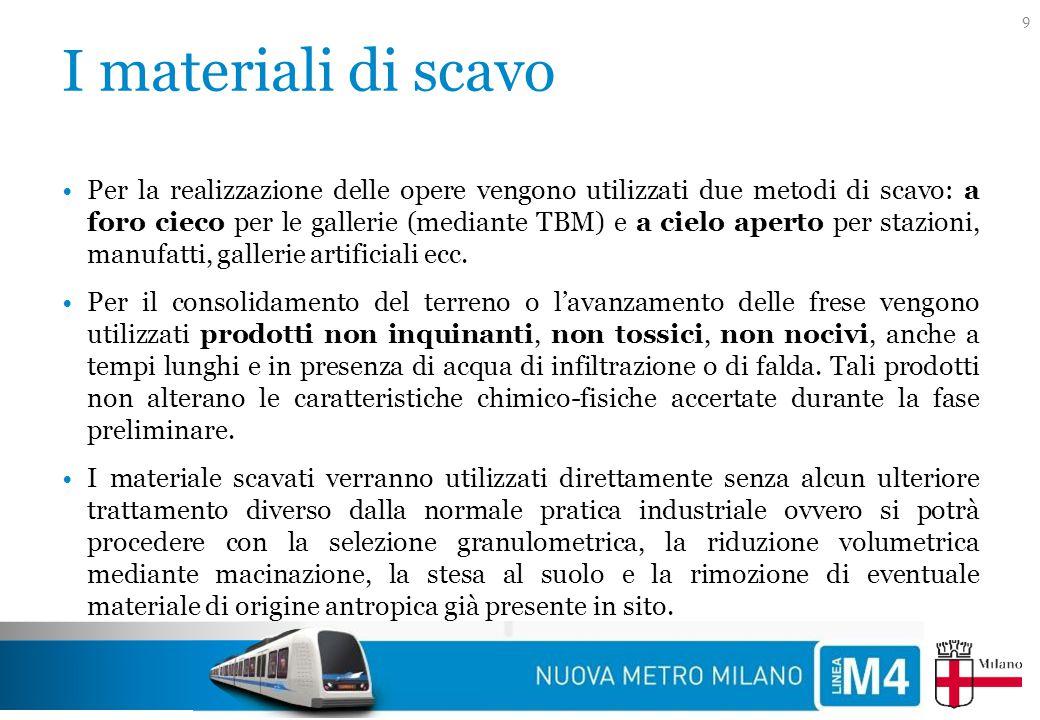 I materiali di scavo Per la realizzazione delle opere vengono utilizzati due metodi di scavo: a foro cieco per le gallerie (mediante TBM) e a cielo ap