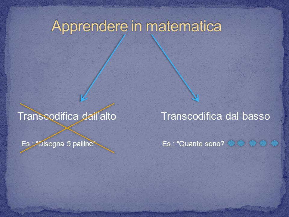 """Transcodifica dall'alto Transcodifica dal basso Es.: """"Disegna 5 palline"""" Es.: """"Quante sono?"""