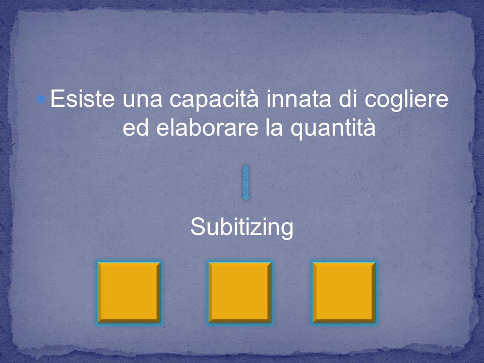 I neonati e i bambini molto piccoli sanno discriminare la numerosità di raggruppamenti fino a 3 o 4 elementi.