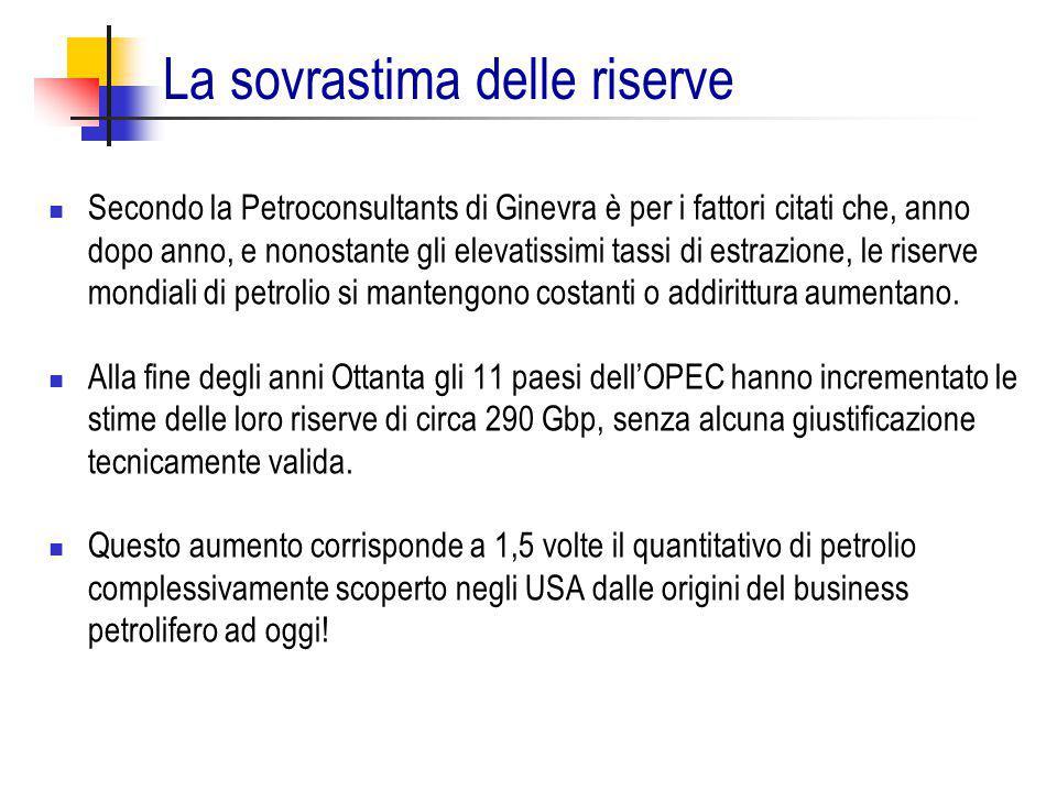 La sovrastima delle riserve Secondo la Petroconsultants di Ginevra è per i fattori citati che, anno dopo anno, e nonostante gli elevatissimi tassi di