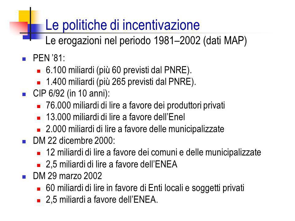 Le politiche di incentivazione Le erogazioni nel periodo 1981–2002 (dati MAP) PEN '81: 6.100 miliardi (più 60 previsti dal PNRE). 1.400 miliardi (più