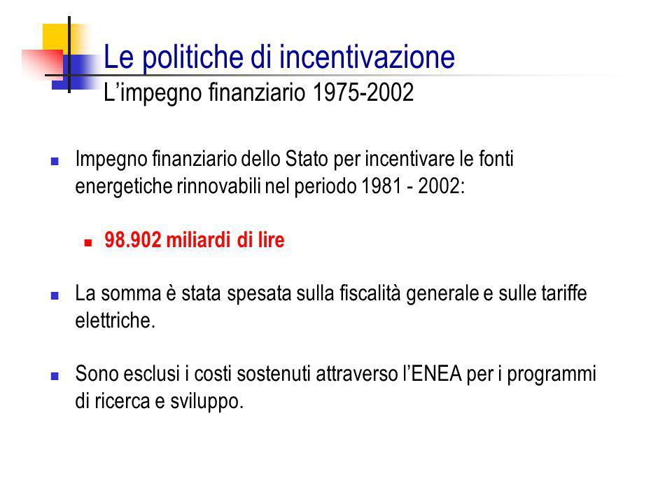 Le politiche di incentivazione L'impegno finanziario 1975-2002 Impegno finanziario dello Stato per incentivare le fonti energetiche rinnovabili nel pe