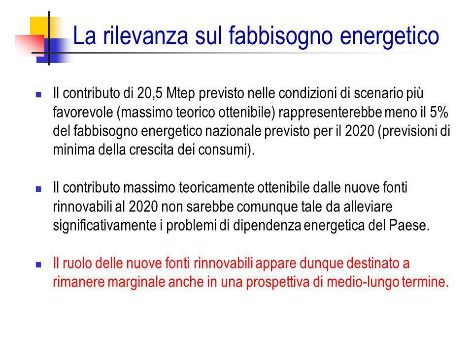 La rilevanza sul fabbisogno energetico Il contributo di 20,5 Mtep previsto nelle condizioni di scenario più favorevole (massimo teorico ottenibile) ra