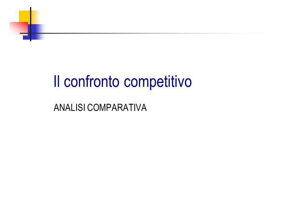 Il confronto competitivo ANALISI COMPARATIVA