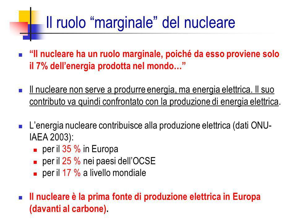 """""""Il nucleare ha un ruolo marginale, poiché da esso proviene solo il 7% dell'energia prodotta nel mondo…"""" Il nucleare non serve a produrre energia, ma"""