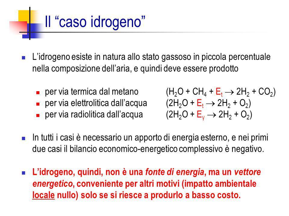 """Il """"caso idrogeno"""" L'idrogeno esiste in natura allo stato gassoso in piccola percentuale nella composizione dell'aria, e quindi deve essere prodotto p"""