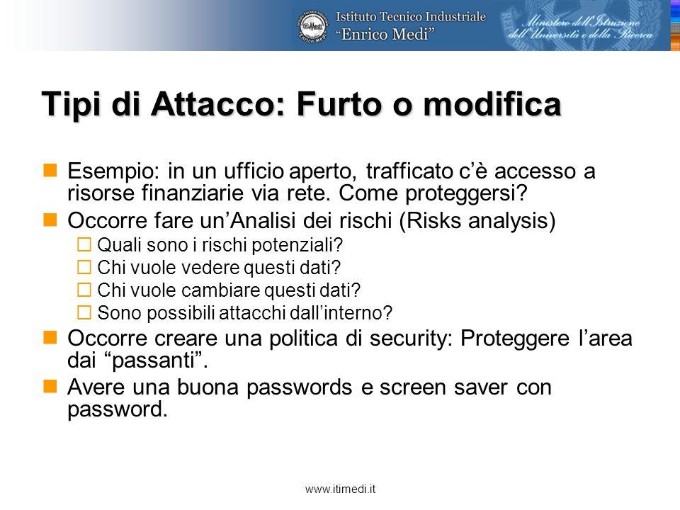 www.itimedi.it Tipi di Attacco: Furto o modifica Esempio: in un ufficio aperto, trafficato c'è accesso a risorse finanziarie via rete.