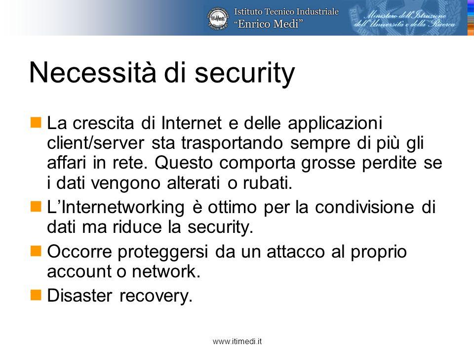 www.itimedi.it Necessità di security La crescita di Internet e delle applicazioni client/server sta trasportando sempre di più gli affari in rete.