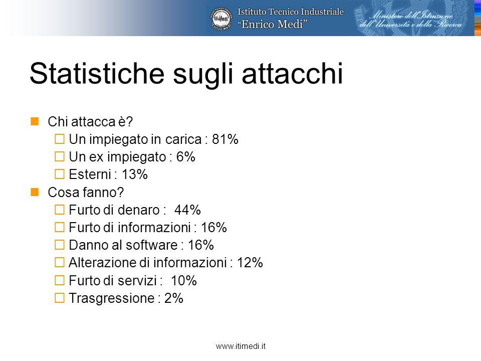www.itimedi.it Livelli di Security L'US Department of Defense (DoD) ha definito 7 livelli di security per i S.O.