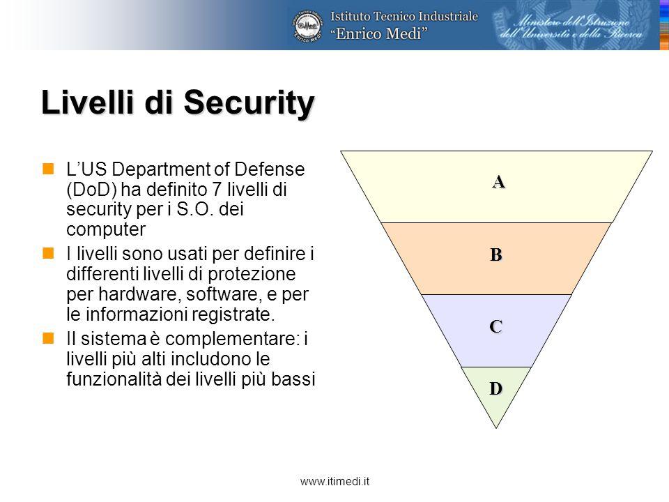 www.itimedi.it Tipi di attacco: Denial of Service (Servizio Negato) Esempio: improvvisamente il vostro mail server diventa irraggiungibile.