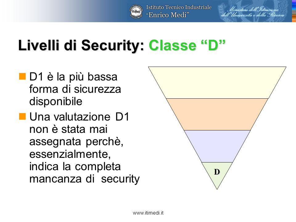 www.itimedi.it Livelli di Security: Classe D D1 è la più bassa forma di sicurezza disponibile Una valutazione D1 non è stata mai assegnata perchè, essenzialmente, indica la completa mancanza di security D
