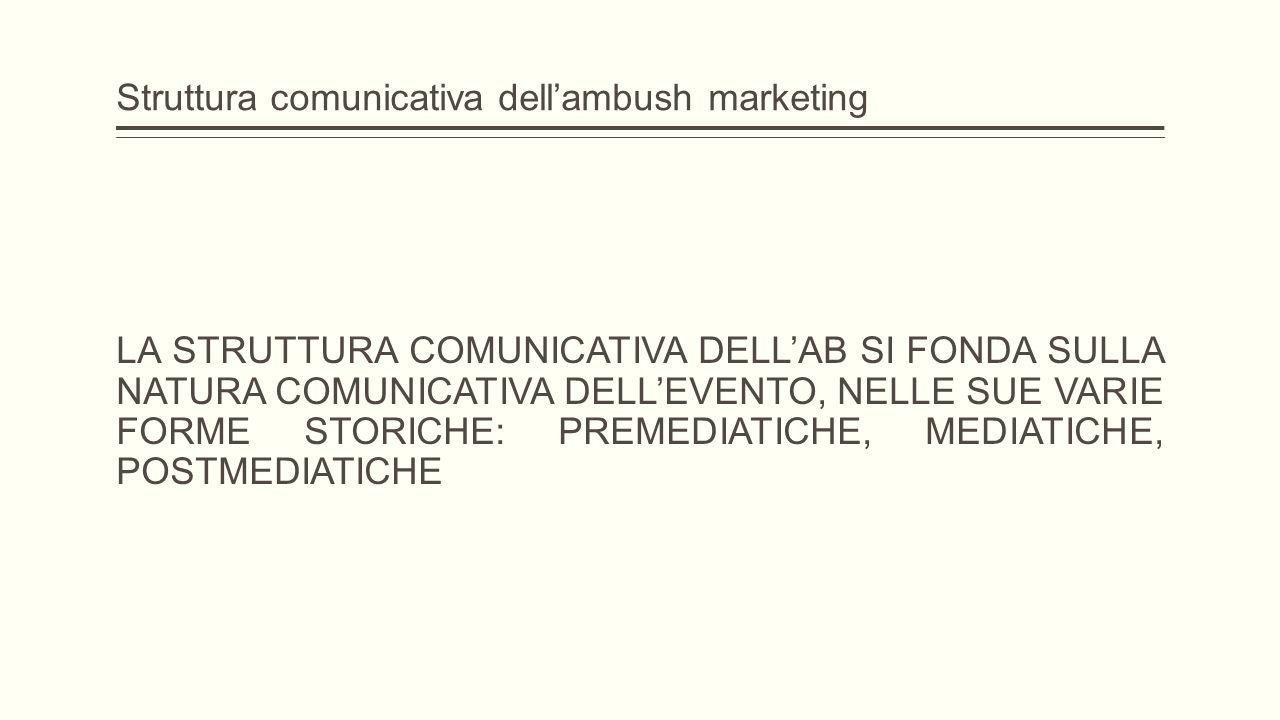 Struttura comunicativa dell'ambush marketing LA STRUTTURA COMUNICATIVA DELL'AB SI FONDA SULLA NATURA COMUNICATIVA DELL'EVENTO, NELLE SUE VARIE FORME STORICHE: PREMEDIATICHE, MEDIATICHE, POSTMEDIATICHE