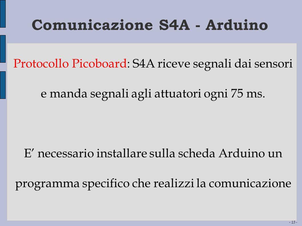 - 15 - Comunicazione S4A - Arduino Protocollo Picoboard: S4A riceve segnali dai sensori e manda segnali agli attuatori ogni 75 ms. E' necessario insta