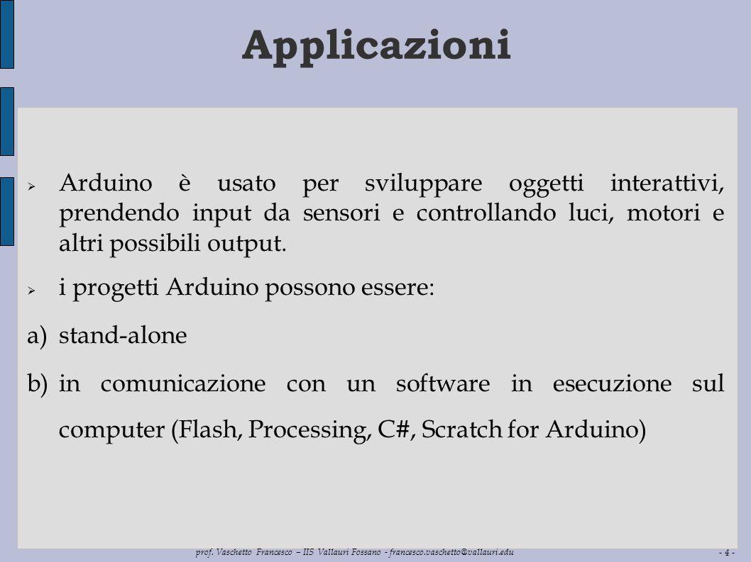- 4 - prof. Vaschetto Francesco – IIS Vallauri Fossano - francesco.vaschetto@vallauri.edu Applicazioni  Arduino è usato per sviluppare oggetti intera