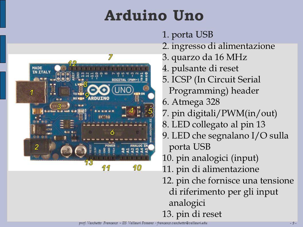 - 9 - prof. Vaschetto Francesco – IIS Vallauri Fossano - francesco.vaschetto@vallauri.edu Arduino Uno 1. porta USB 2. ingresso di alimentazione 3. qua