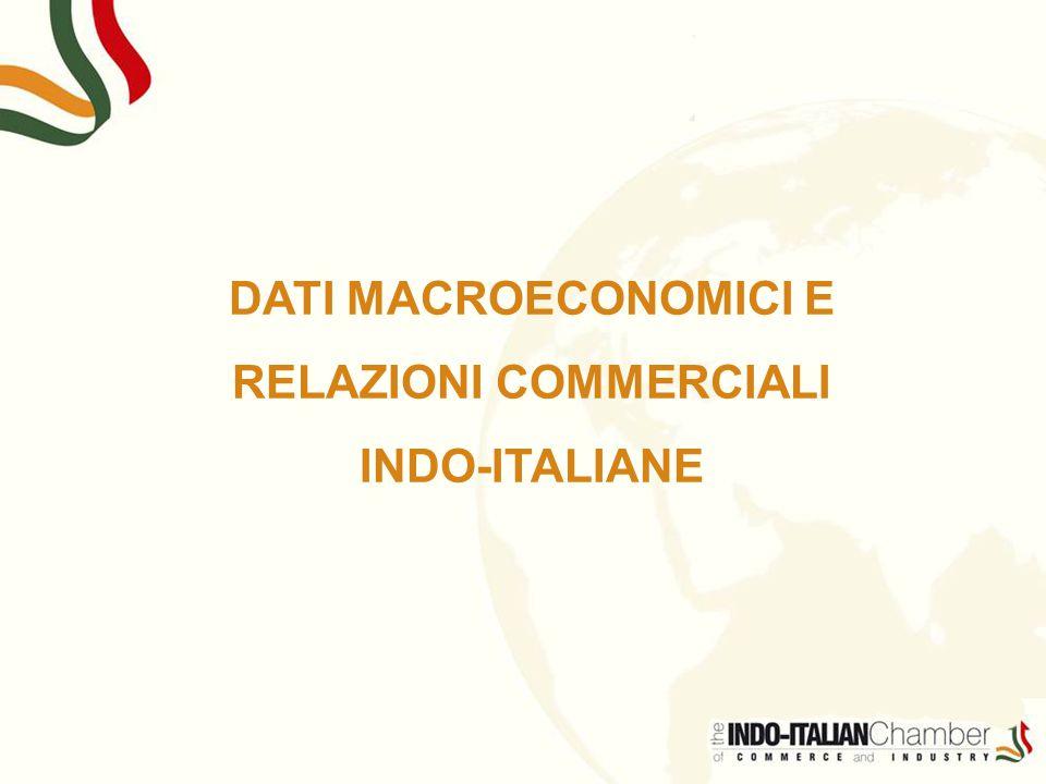 DATI MACROECONOMICI E RELAZIONI COMMERCIALI INDO-ITALIANE