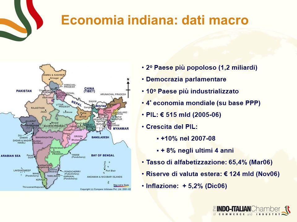 Economia indiana: dati macro 2 o Paese più popoloso (1,2 miliardi) Democrazia parlamentare 10 o Paese più industrializzato 4 ª economia mondiale (su base PPP) PIL: € 515 mld (2005-06) Crescita del PIL:  +10% nel 2007-08  + 8% negli ultimi 4 anni Tasso di alfabetizzazione: 65,4% (Mar06) Riserve di valuta estera: € 124 mld (Nov06) Inflazione: + 5,2% (Dic06)