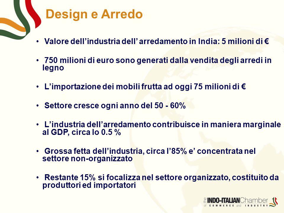 Design e Arredo Valore dell'industria dell' arredamento in India: 5 milioni di € 750 milioni di euro sono generati dalla vendita degli arredi in legno L'importazione dei mobili frutta ad oggi 75 milioni di € Settore cresce ogni anno del 50 - 60% L'industria dell'arredamento contribuisce in maniera marginale al GDP, circa lo 0.5 % Grossa fetta dell'industria, circa l'85% e' concentrata nel settore non-organizzato Restante 15% si focalizza nel settore organizzato, costituito da produttori ed importatori