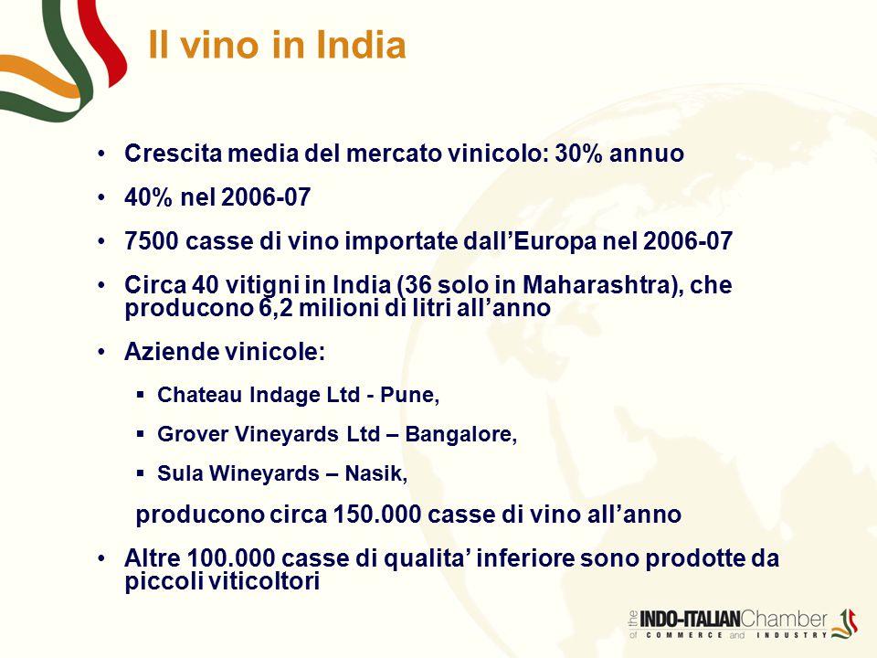 Il vino in India Crescita media del mercato vinicolo: 30% annuo 40% nel 2006-07 7500 casse di vino importate dall'Europa nel 2006-07 Circa 40 vitigni in India (36 solo in Maharashtra), che producono 6,2 milioni di litri all'anno Aziende vinicole:  Chateau Indage Ltd - Pune,  Grover Vineyards Ltd – Bangalore,  Sula Wineyards – Nasik, producono circa 150.000 casse di vino all'anno Altre 100.000 casse di qualita' inferiore sono prodotte da piccoli viticoltori