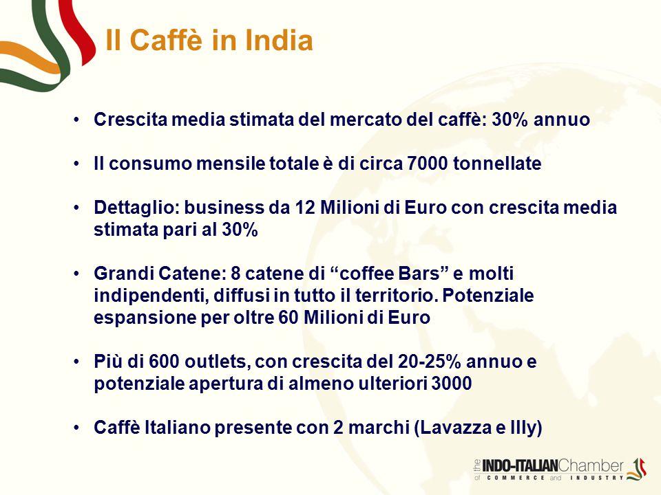 Il Caffè in India Crescita media stimata del mercato del caffè: 30% annuo Il consumo mensile totale è di circa 7000 tonnellate Dettaglio: business da 12 Milioni di Euro con crescita media stimata pari al 30% Grandi Catene: 8 catene di coffee Bars e molti indipendenti, diffusi in tutto il territorio.