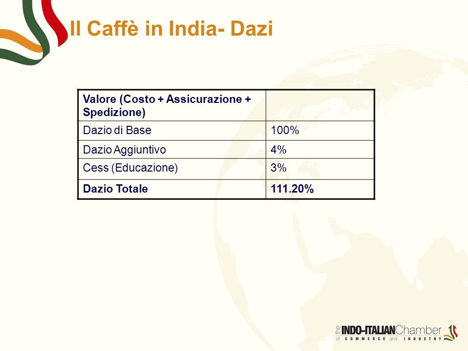 Il Caffè in India- Dazi Valore (Costo + Assicurazione + Spedizione) Dazio di Base100% Dazio Aggiuntivo4% Cess (Educazione)3% Dazio Totale111.20%