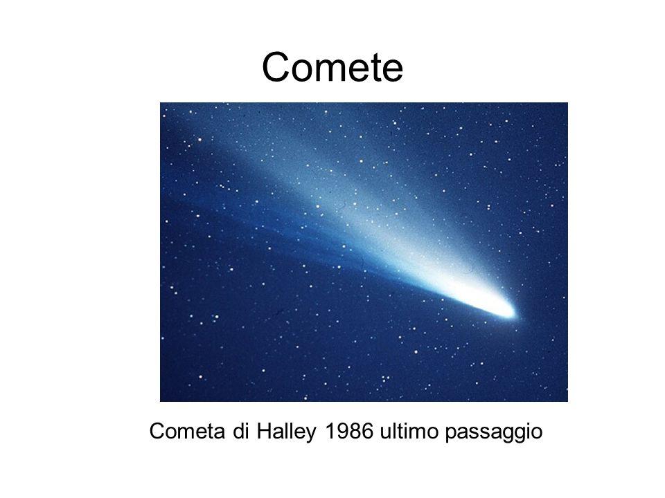 Comete Cometa di Halley 1986 ultimo passaggio