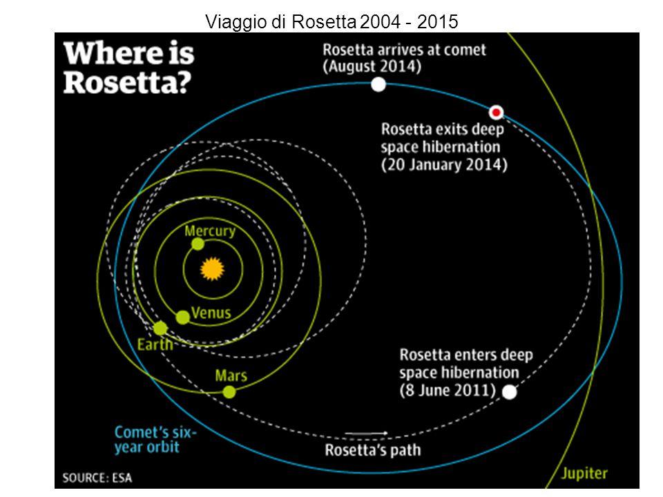 Viaggio di Rosetta 2004 - 2015
