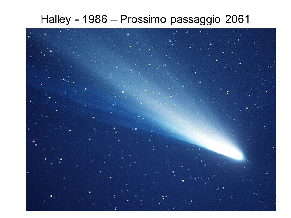 Quando una cometa si avvicina al Sole, il calore di quest ultimo determina la sublimazione del ghiaccio, dando luogo alla formazione di una brillante coda che si estende per milioni di chilometri.