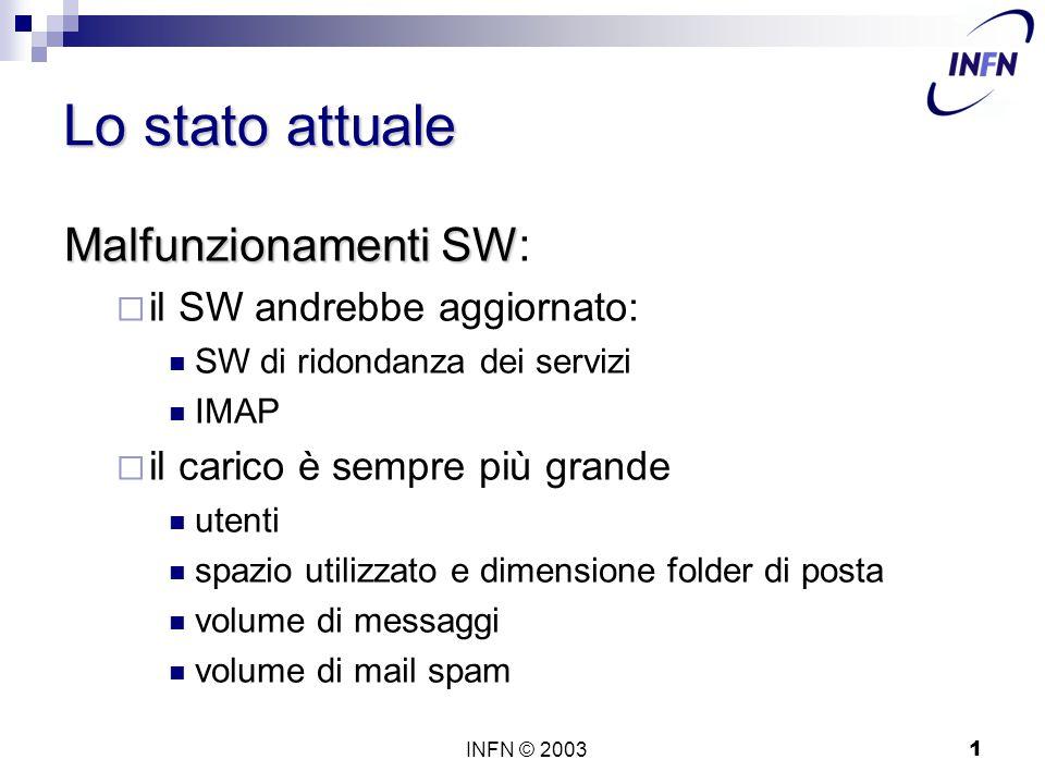 INFN © 20031 Lo stato attuale Malfunzionamenti SW Malfunzionamenti SW:  il SW andrebbe aggiornato: SW di ridondanza dei servizi IMAP  il carico è sempre più grande utenti spazio utilizzato e dimensione folder di posta volume di messaggi volume di mail spam