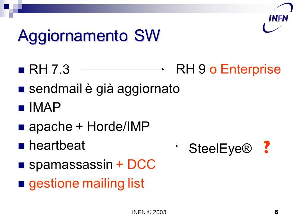 INFN © 20038 Aggiornamento SW RH 7.3 sendmail è già aggiornato IMAP apache + Horde/IMP heartbeat spamassassin + DCC gestione mailing list RH 9 o Enterprise SteelEye®