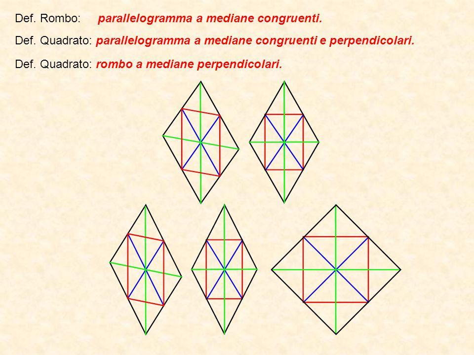 Def.Rombo: parallelogramma a mediane congruenti. Def.
