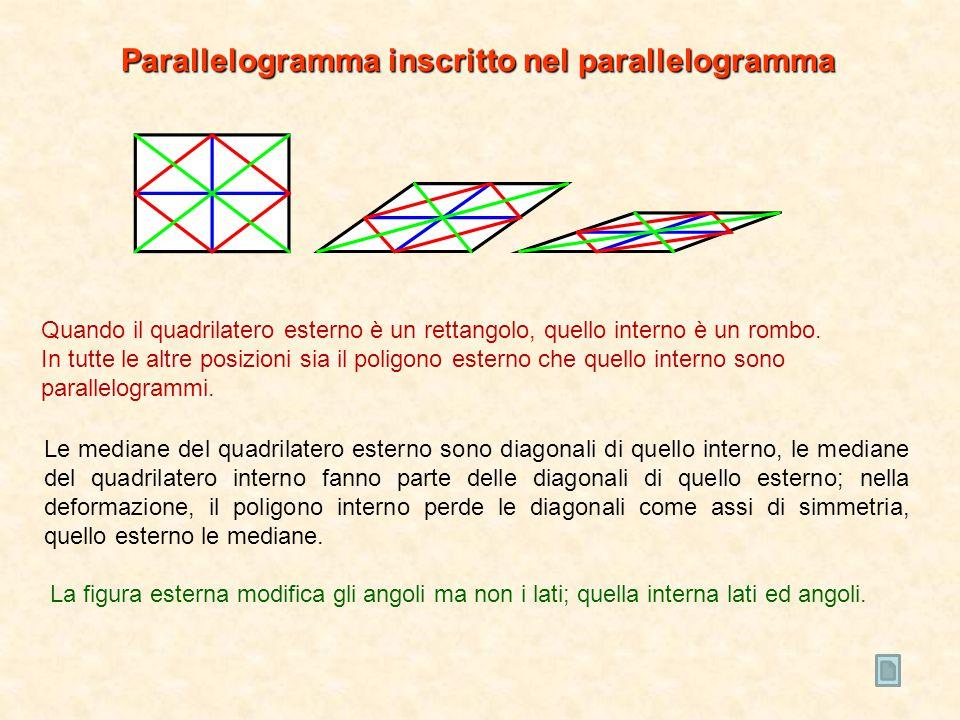 Quando il quadrilatero esterno è un rettangolo, quello interno è un rombo.