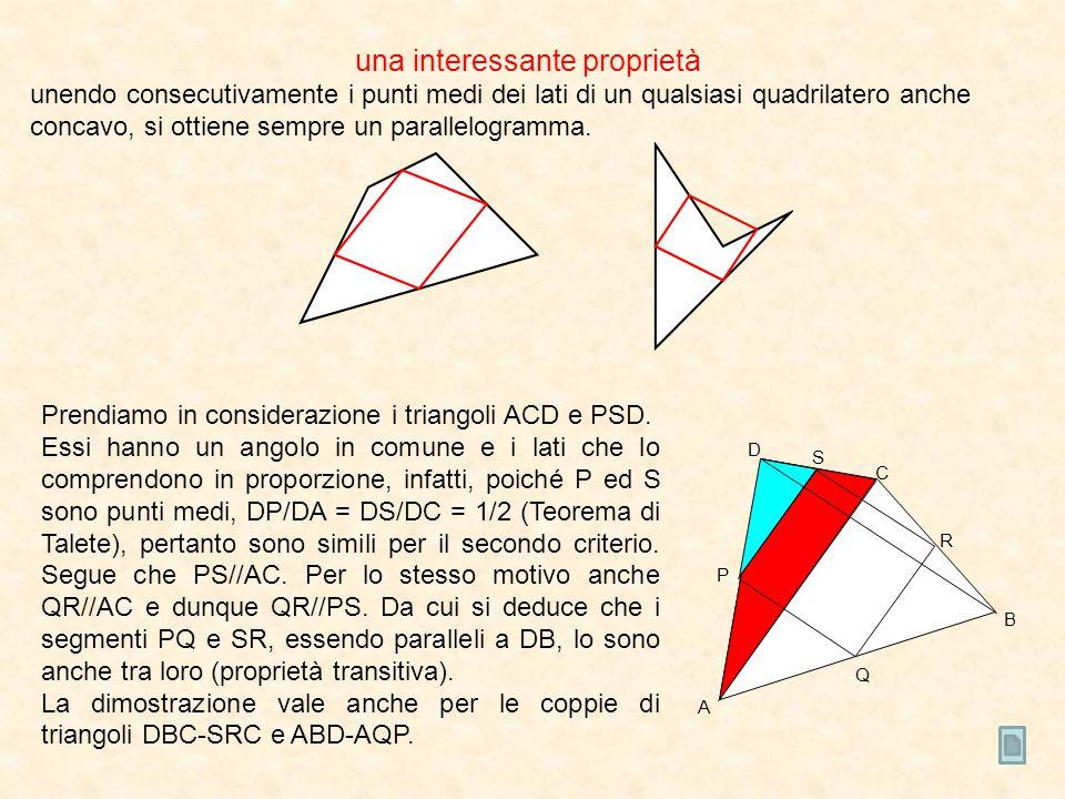 una interessante proprietà unendo consecutivamente i punti medi dei lati di un qualsiasi quadrilatero anche concavo, si ottiene sempre un parallelogramma.